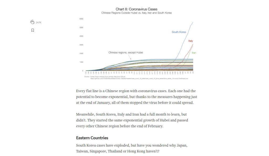 Corona Artikel auf medium Zahlen und Text